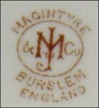 Macintyre Amp Co