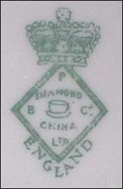Blyth Porcelain Co Ltd